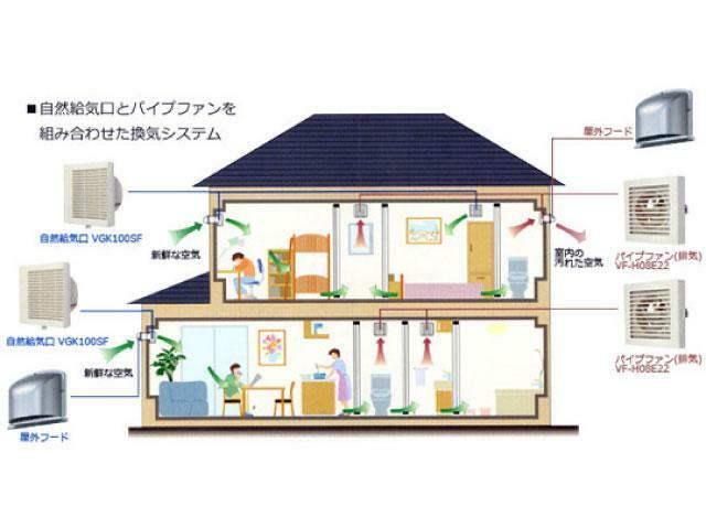 構造・工法・仕様 24時間換気システムを採用  窓を開けずに新鮮な空気を外から自然吸気。