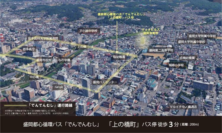 周辺の街並み 現地案内図