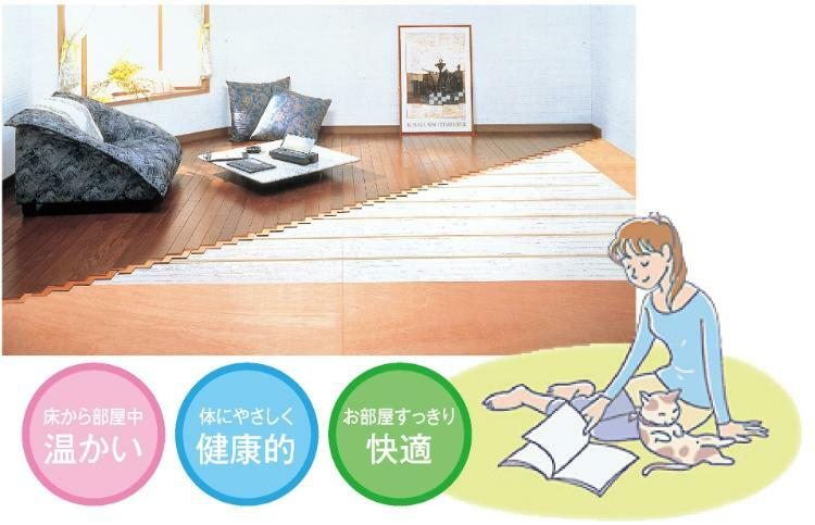 リビングダイニング 「3箇所床暖房」 リビング・ダイニング・キッチン。3箇所に床暖房を備えてます。空気を汚さず、足元からポカポカ床暖房。