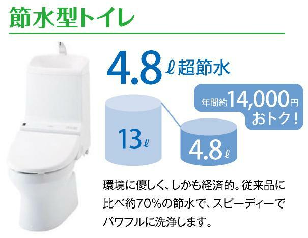 トイレ 「節水型トイレ」 環境に優しく経済的。従来品に比べ70%の節水でパワフルに洗浄します。