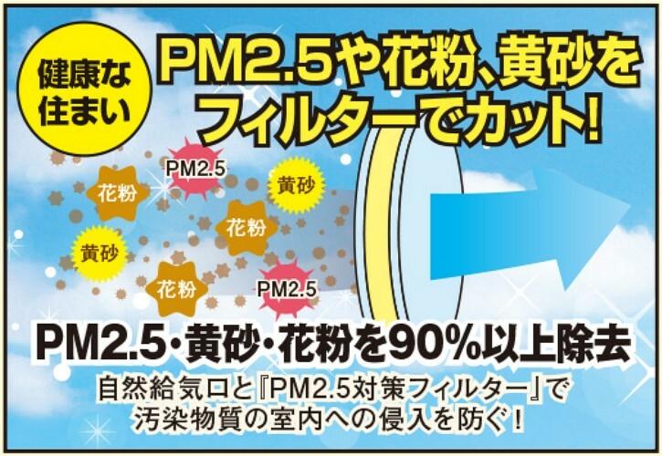 PM2.5などをフィルターでカット!