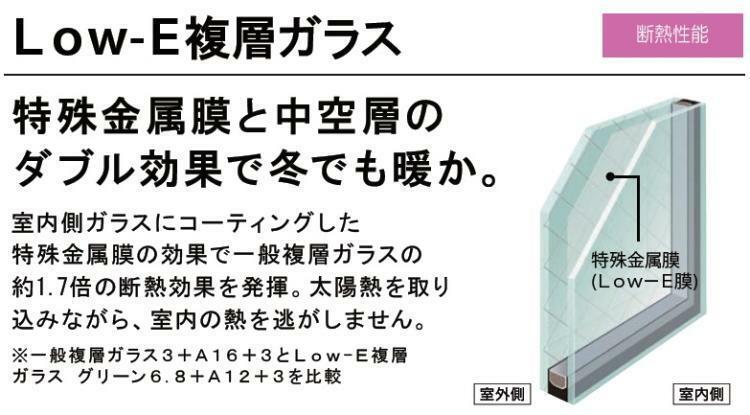 構造・工法・仕様 Low-Eペアガラス:特殊金属膜が適度な遮熱効果を発揮して、夏の熱気をカット。 冬の暖気もガードする住宅用高遮熱断熱複層ガラスです。 紫外線も大幅カットするので、家具やカーペットの退色も抑えます。