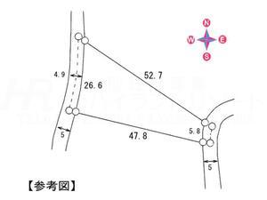 北佐久郡軽井沢町大字軽井沢旧軽井沢