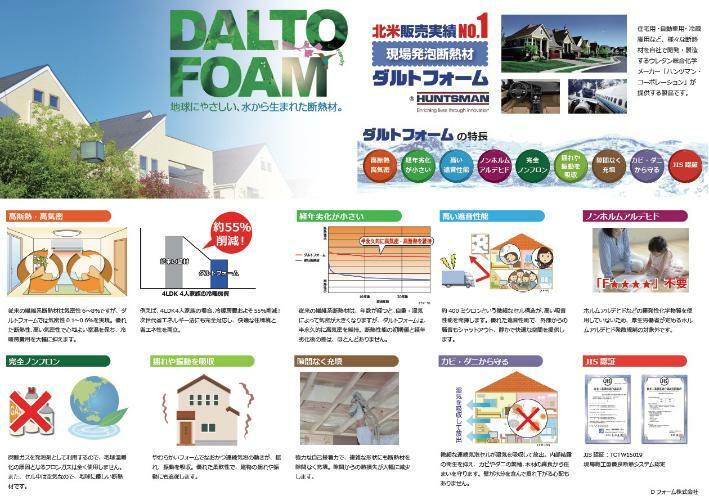 構造・工法・仕様 ダルトフォーム 隙間なく建物をすっぽり包みます。 高断熱の住宅に欠かせない断熱材です