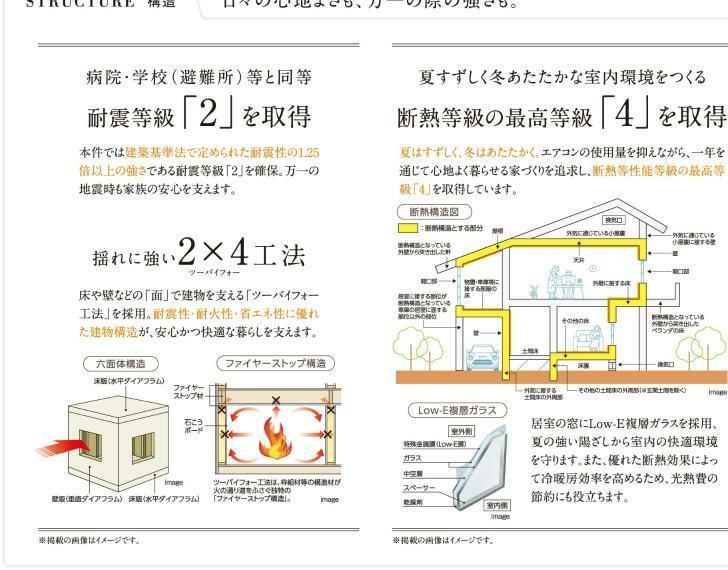 構造・工法・仕様 2×4工法・耐震等級2・断熱等級4・low-e複層ガラス