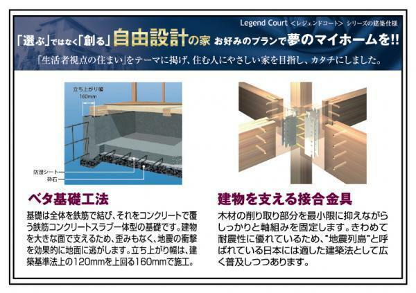構造・工法・仕様 幅が広い基礎、しっかり木材を固定する金物工法