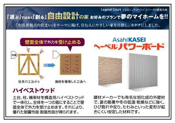 構造・工法・仕様 構造用合版を使用し、より耐震性能を高めている壁