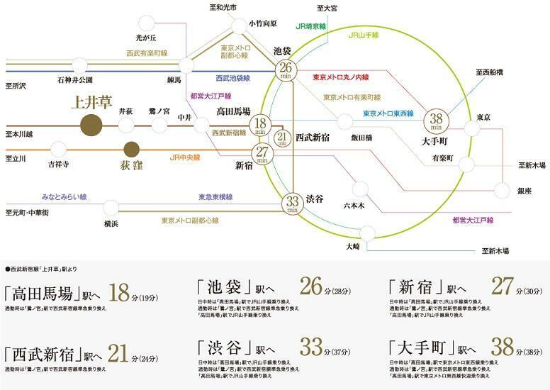 【交通アクセス図】 西武新宿線から、JR山手線「高田馬場」駅まで18分の好アクセス!東京メトロも利用可能で、快適なライフシーンを彩ります。