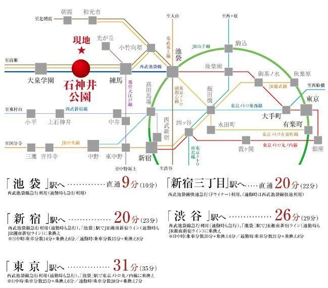 【交通アクセス図】 「池袋」や「新宿三丁目」までは直通アクセスが可能!30分ほどで都心のさまざまな拠点へ行き来できるので、お出かけの幅も広がります。