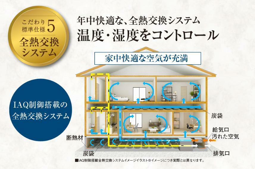 同仕様写真(内観) 【全熱交換システム】室内の温度・湿度をコントロールすることで年中快適にお過ごしいただけます。また冷暖房時の換気による熱のロスが少なくなることから、省エネになり光熱費の節約にもなります。