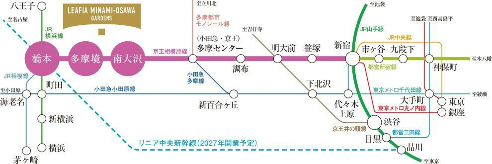 都心へダイレクトアクセス。特急停車駅「南大沢」駅より「新宿」駅へ直通35分。