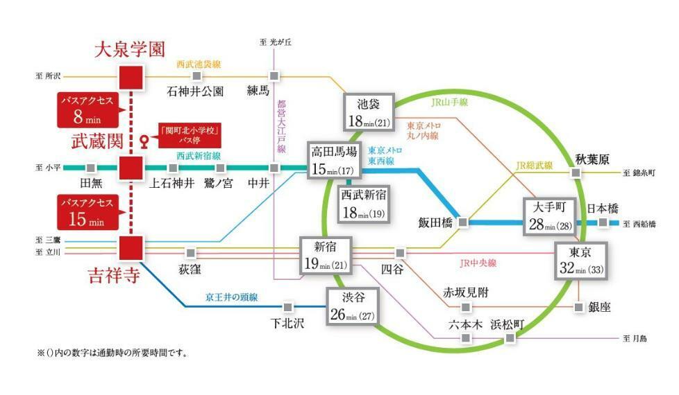 土地図面 路線図