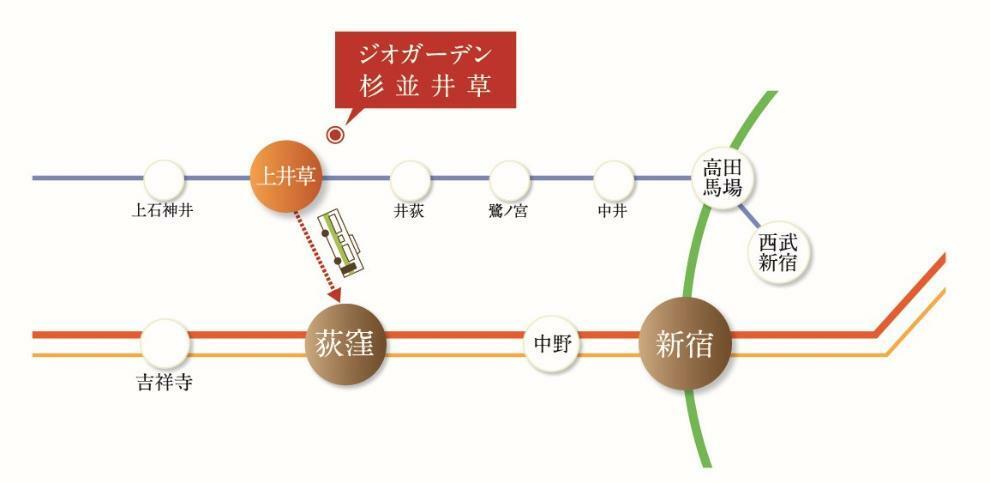 物件から最寄りのバス停から、JR中央線荻窪駅もダイレクトアクセス。