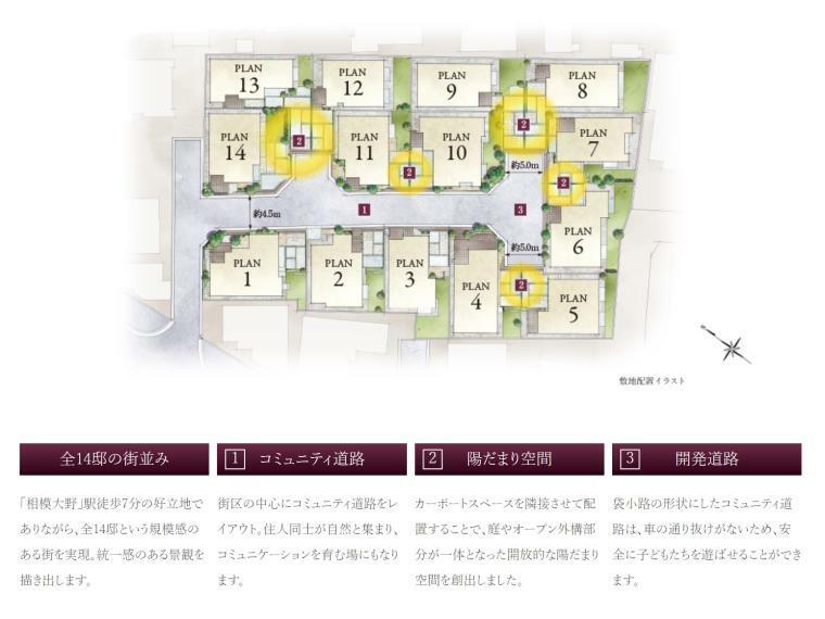 区画図 人との繋がりを自然と育む全14邸の優雅な街並み。