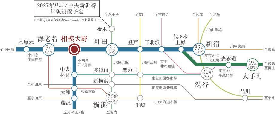 小田急小田原線・快速急行停車「相模大野」駅を利用すれば、 直通35分の「新宿」駅をはじめ、「渋谷」駅、「大手町」駅などの都内主要駅へも快適アクセス。