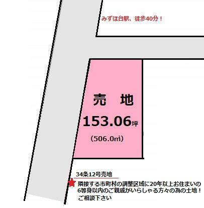 土地図面 余裕の敷地!153坪!