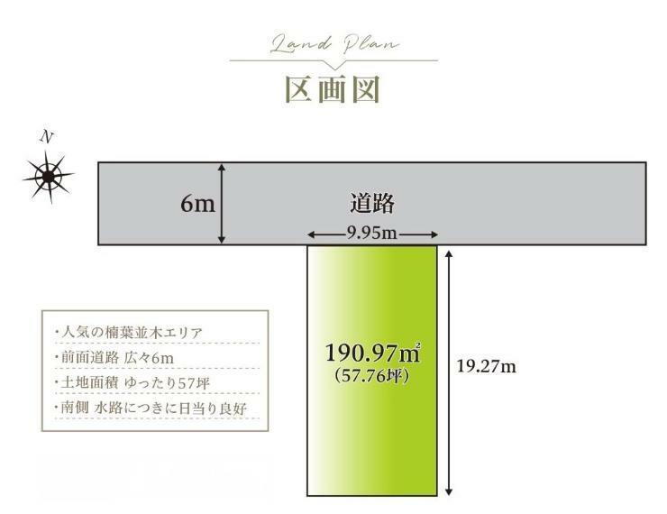 土地図面 楠葉並木I 190.97平米(57.76坪)