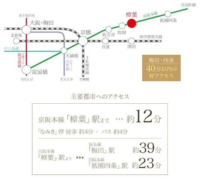 樟葉駅まで徒歩12分 交通アクセス良好です