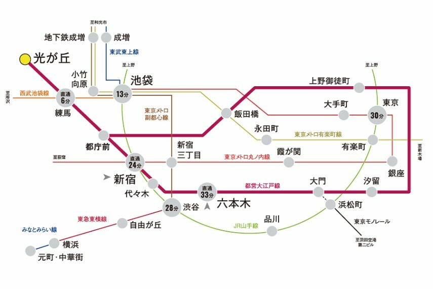 都営大江戸線の始発駅。都心直結の快適アクセス  都内をぐるりと一周し、新宿や六本木など平日、休日問わず訪れることの多い主要駅へダイレクトに赴ける都営大江戸線。都心へのアクセスしやすく、アクティブなアーバンライフを叶えてくれます。