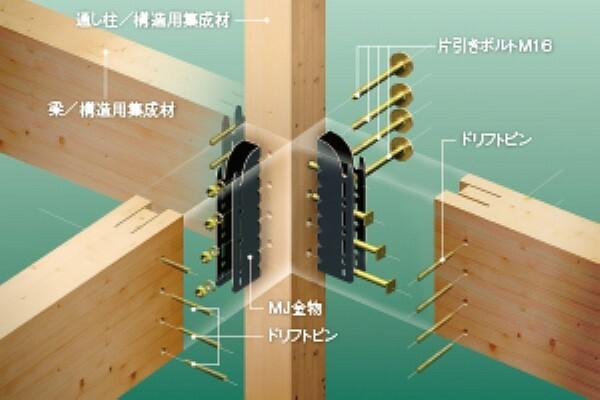 構造・工法・仕様 シャーウッドでは、これまでの木造住宅とは違う、独自の接合システムを誕生させました。それが「MJ(メタルジョイント)接合システム」です。このシステムは補強金物とはまったく異なる、専用設計の「オリジナル構造用金物」で接合部を緊結するもので、梁の割裂を抑制しながら、安定した強度とねばり強さを発揮します。