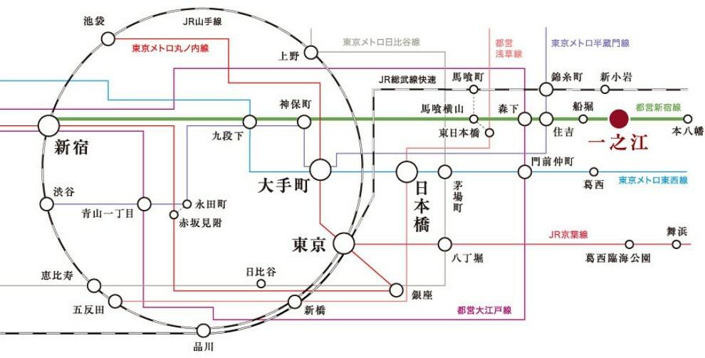 【都心への快適なアクセス】  都営新宿線「一之江」駅から「日本橋」駅へ約18分、「新宿」駅へ約23分と、都心へのアクセスがスムーズ。通勤やお出かけなど様々なシーンで快適さを実感できます。