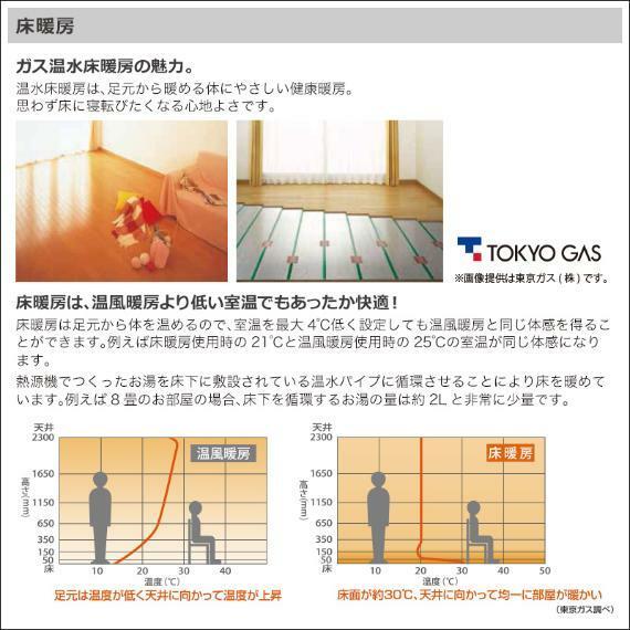 お部屋を均一に暖めてくれるガス温水床暖房。足元から温まり、体に優しい健康暖房です。