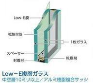 同仕様写真(内観) 高断熱複層ガラス