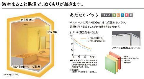 同仕様写真(内観) 浴室まるごと保温