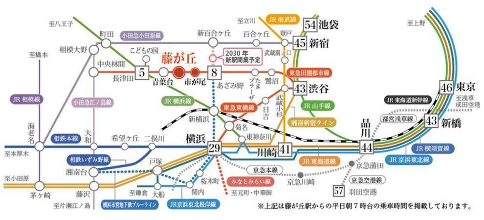 藤が丘駅から渋谷駅へ乗車43分、新宿駅へ乗車45分、品川駅へ乗車44分、東京駅へ乗車46分と都内各主要駅へのアクセスがスムーズで、快適な通勤・通学環境です。[平日朝7時台の乗車時間]  物件の特徴 区画・住戸情報 周辺環境・地図 設備・構造