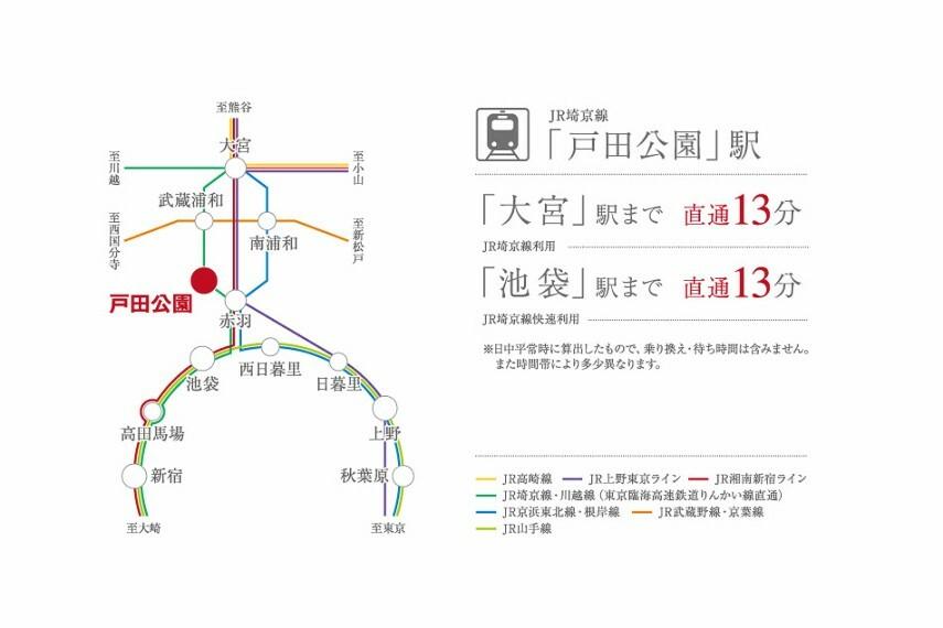 現況写真 交通アクセス図