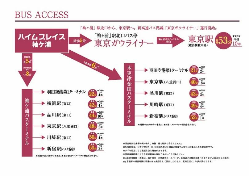 区画図 アクセス図