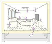 安全性レベルのF☆☆☆☆相当の建材を採用。壁紙用の接着剤にも健康に配慮したゼロホルムアルデヒド型のものを使用するなど、有害物質をほとんど含まない部材にこだわっています。
