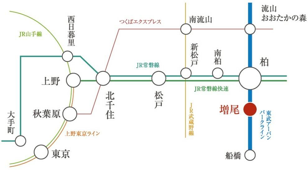 【都心へも快適アクセス】  最寄り駅の「増尾」駅から、「柏」駅へ2駅6分。また、「上野」駅へは34分、「東京」駅へは42分。都心への快適なアクセスが可能で、毎日の通勤・通学にも便利な立地です。