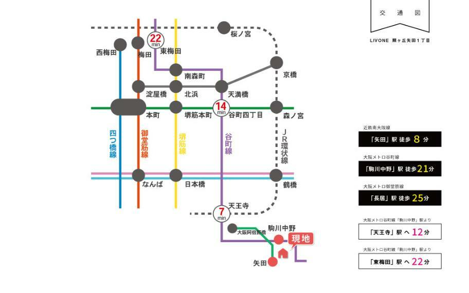 交通図■近鉄南大阪線「矢田」駅より徒歩8分。自転車で谷町線・御堂筋線も利用でき、天王寺やなんば、梅田方面へもアクセスできます!