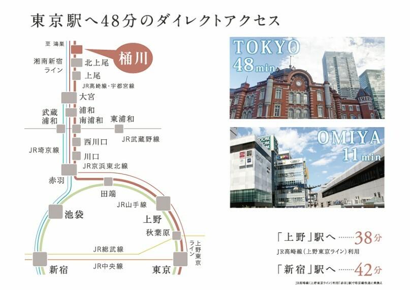 路線図  東京駅へ乗り換え無しでダイレクトアクセスが出来ます。