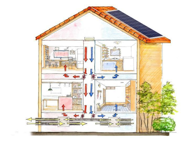 エアコン1台で家全体に空気が流れる 24時間全室冷暖房・換気システム「1ALLS」 ハウスオブザイヤーを受賞した超高性能住宅です。14帖用エアコン1台のみで家じゅう涼しい快適空間を実現しています。
