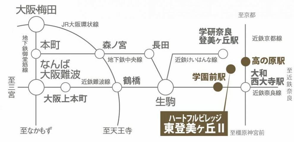 防犯設備 路線図