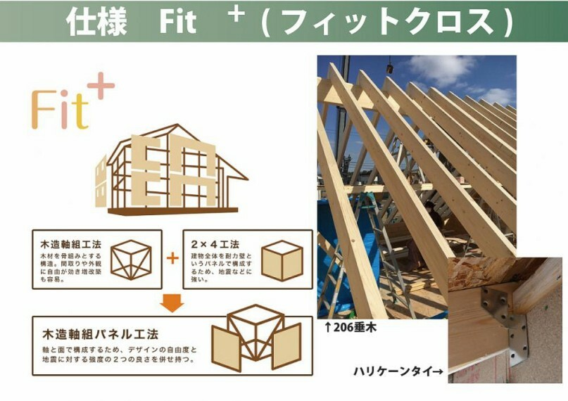"""構造・工法・仕様 【工法 FITクロス】""""木造軸組工法""""と""""2×4工法""""を融合させたハイブリット""""木造軸組パネル工法""""。耐風構造。強風にも強い家です。"""