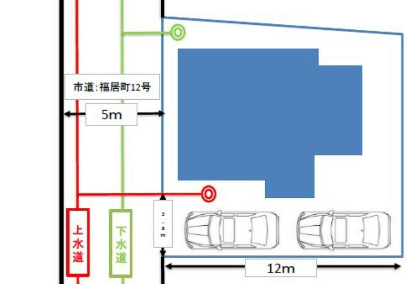 【駐車場スペース】西側から間口2.8mの所に、駐車場スペースが縦列2台可能です。