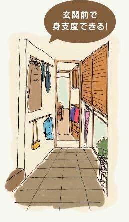 収納 ホームピット 玄関とリビングを結ぶウォークスルー収納をご提案。ここで外出・帰宅時の持ち物の整理をすることができ、お子さまが自分で身支度する習慣をつけるのに役立ちます。