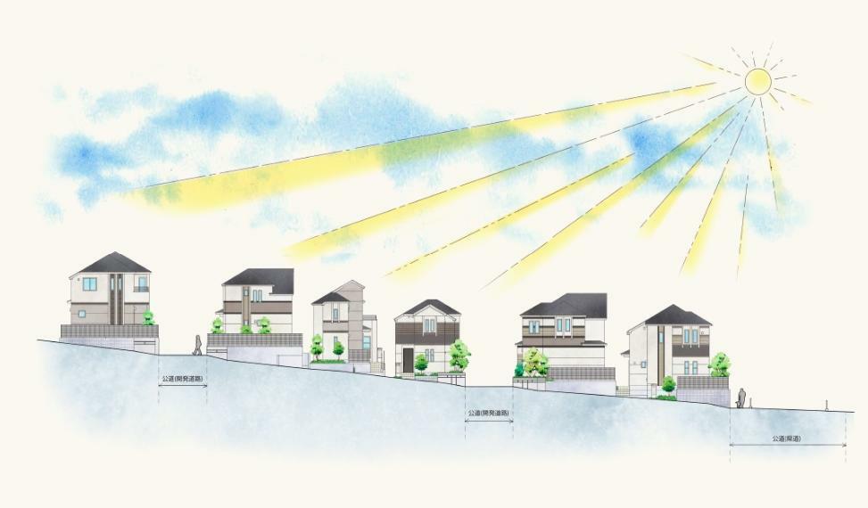 完成予想図(外観) 陽光あふれる南ひな壇に、新しく整備された街が誕生。 統一感のある建物が美しい街並みを演出します。