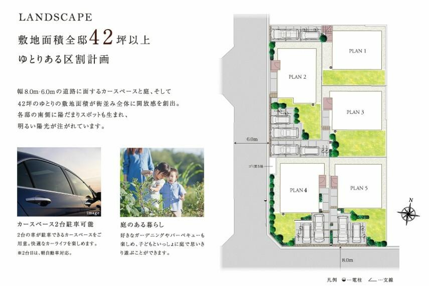 区画図 敷地面積全邸42坪以上のゆとりある区割計画。  幅8.0m・6.0mの道路に面するカースペースと庭、そして42坪のゆとりの敷地面積が街並み全体に開放感を創出。各邸の南側に陽だまりスポットも生まれ、明るい陽光が注がれています。
