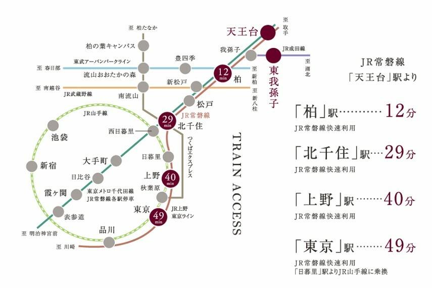 交通アクセス図  「柏」まで12分。都心ターミナル駅「東京」駅まで49分のアクセス。通勤通学も快適な都心へのスムーズアクセス。