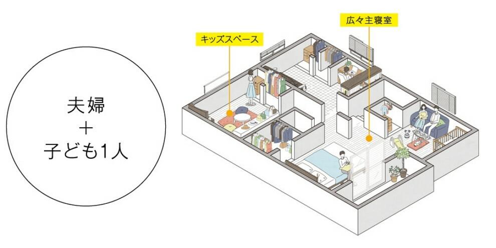 夫婦+子ども2人  パパの書斎と子どもそれぞれの個室。1Fには家族のセカンドリビングやママのワークスペースに使える空間も確保。