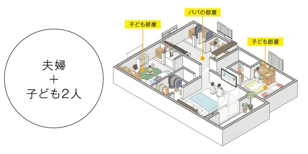 夫婦+子ども1人  1部屋をキッズスペースにして子どもの遊び場を確保。広々とした主寝室なので、家族3人で休んでもゆとりが。