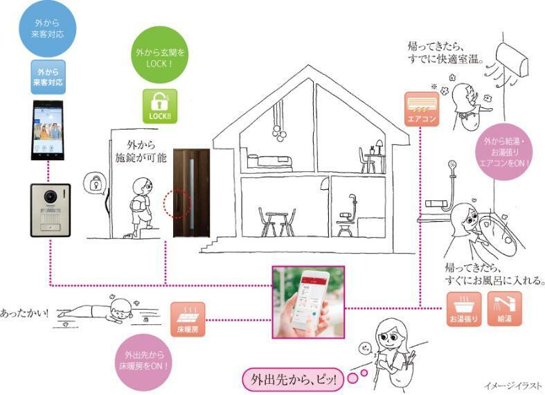 スマートフォンで快適とつながるIoT住宅 スマートフォンから玄関の施錠や照明・設備機器の操作等が可能なIoT住宅です。
