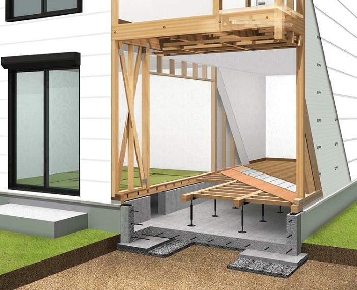 構造・工法・仕様 耐震等級3  従来の軸組工法をベースに、空間を構成する全6面を構造用面材で囲うことで、強い横揺れにも耐えうる強度を実現しています。