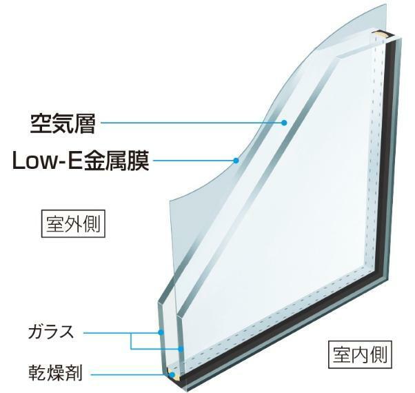 構造・工法・仕様 全室の窓にLow-E複層ガラスを採用  熱の出入りが一番多い窓に、室内の熱を逃がさず、冷暖房効率を高めるLow-Eペアガラスを採用しています。