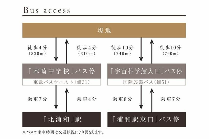 浦和駅と北浦和駅へアクセスできるバスアクセス!  現地より徒歩4分の「木崎中学校」バス停から「北浦和」駅へ。徒歩10分の「宇宙科学館入口」バス停から「浦和」駅へバスでアクセスできます。雨の日や車の運転ができない方に便利な立地です。