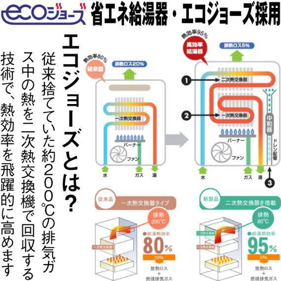 省エネ給湯器のエコジョーズを採用。エネルギー効率がよいエコジョーズを採用。 これにより、光熱費が節約できます。